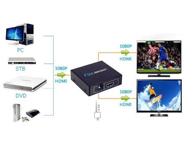 HDMI 1 ra 2