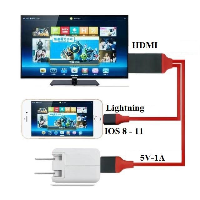 Cáp Lightning to HDMI cho iPhone / iPad kết nối Tivi hỗ trợ iPhone 8 IOS 11